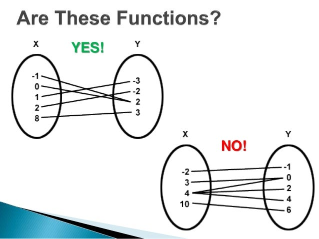 21 definition of a function tell if each represents a function x y ccuart Image collections