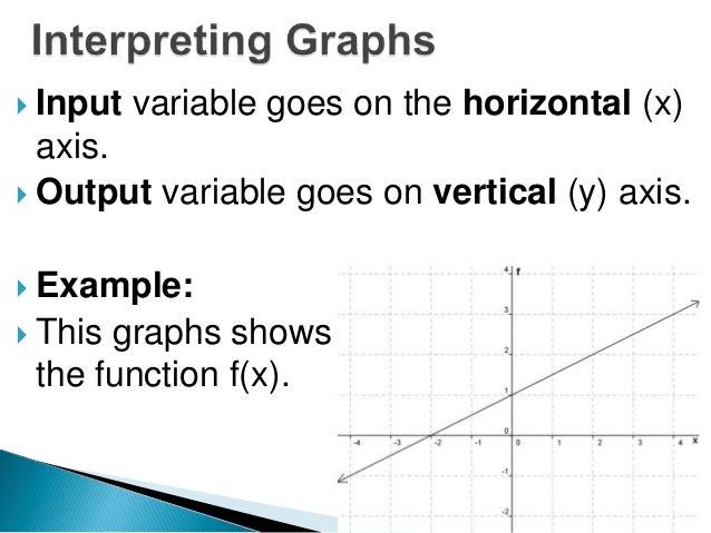 Which variable goes on the x-axis?