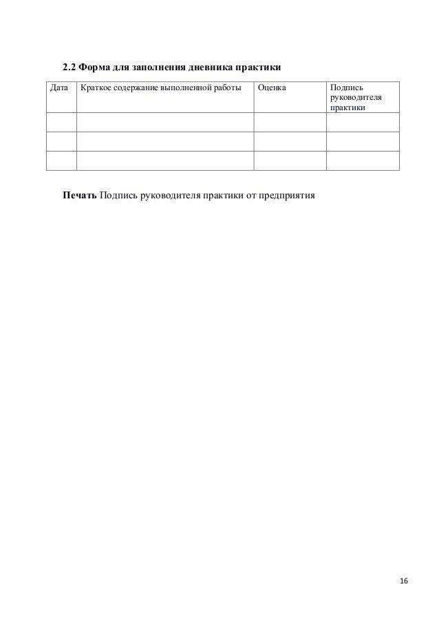 методичка практика спо  15 16 2 2 Форма для заполнения дневника практики Дата Краткое содержание