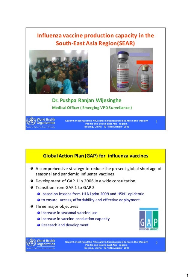 Influenza vaccine production capacity in the South-East Asia Region(SEAR)  Dr. Pushpa Ranjan Wijesinghe Medical Officer ( ...