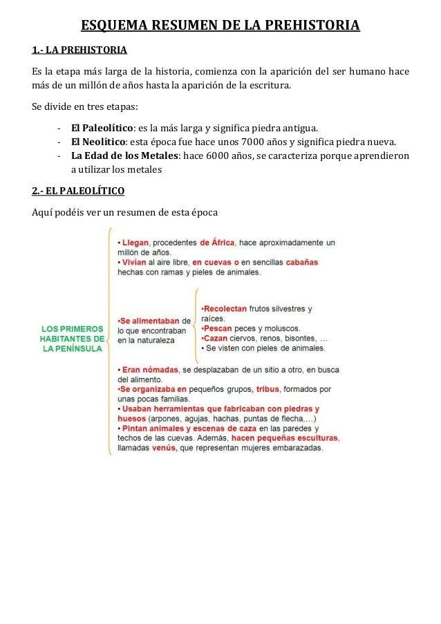 ESQUEMA RESUMEN DE LA PREHISTORIA 1.- LA PREHISTORIA Es la etapa más larga de la historia, comienza con la aparición del s...
