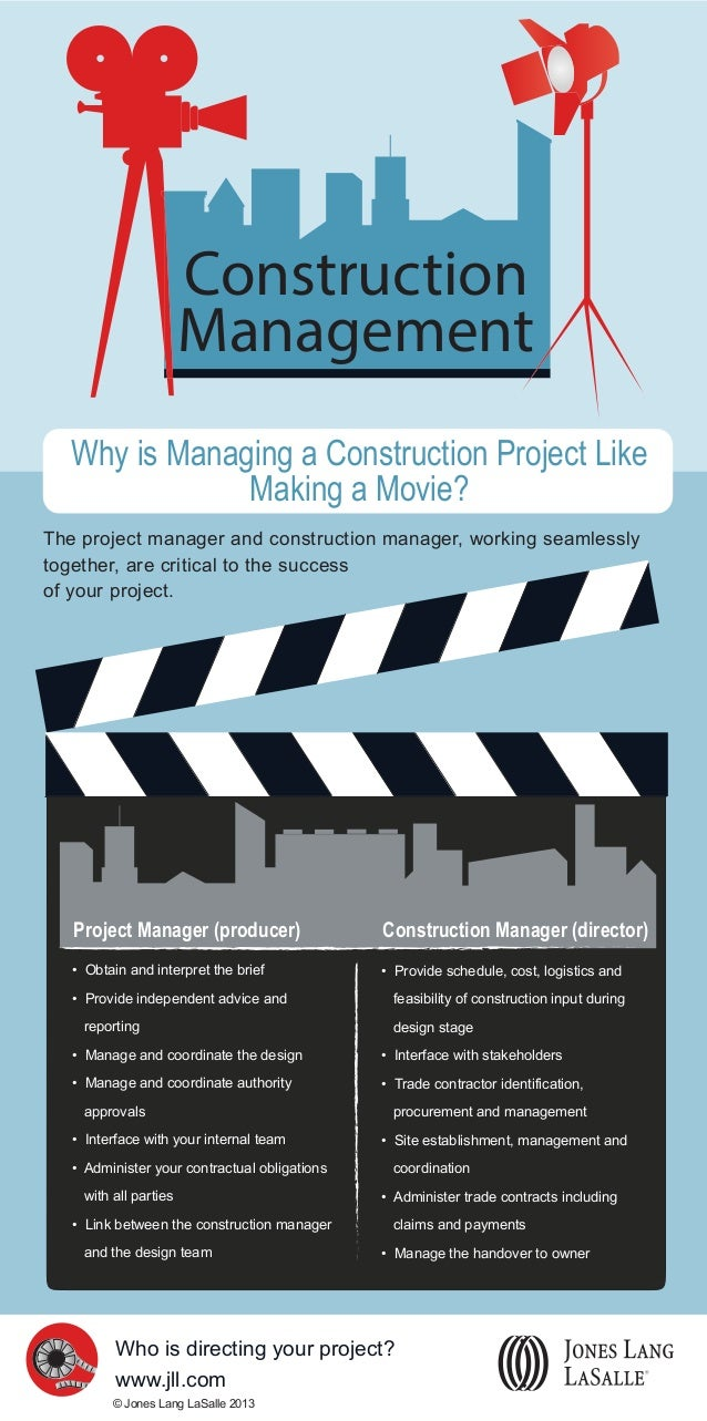 Construction Management Why is Managing a Construction Project Like Making a Movie? The project manager and construction m...