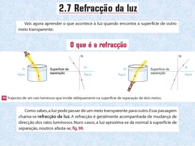 2.7 2.8 refração da luz e lentes