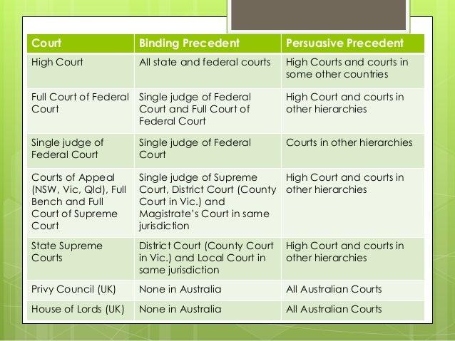 doctrine of binding precedent