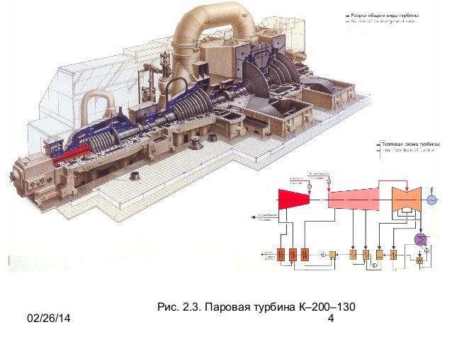 02/26/14  Рис. 2.3. Паровая турбина К–200–130 4