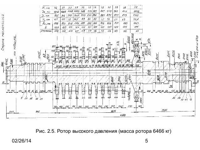 Рис. 2.5. Ротор высокого давления (масса ротора 6466 кг) 02/26/14  5