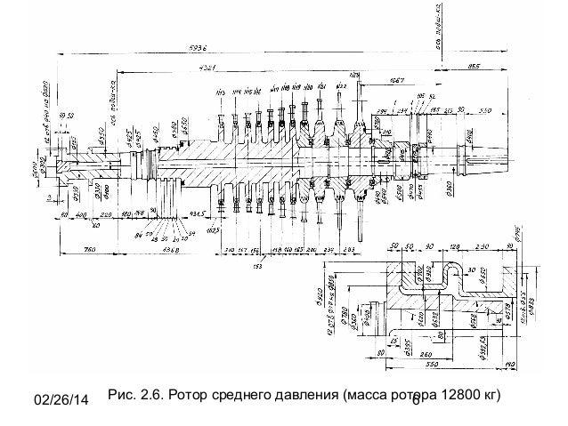 02/26/14  Рис. 2.6. Ротор среднего давления (масса ротора 12800 кг) 6