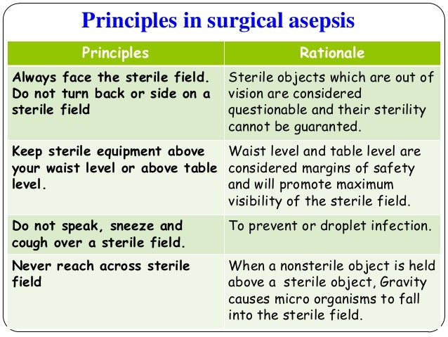 13 principles of aseptic technique District nurses' and aseptic technique:  such a procedure needs to promote the principles of aseptic technique,  13 – 20 crossref, .