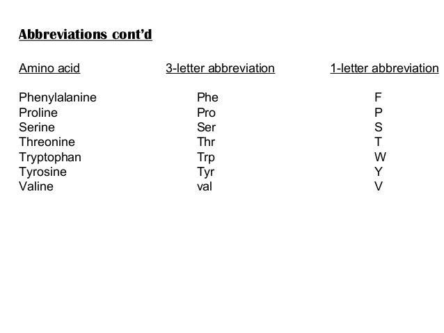 Amino acids and metabolism abbreviations contd amino acid phenylalanine proline serine threonine tryptophan tyrosine valine 3 letter thecheapjerseys Gallery