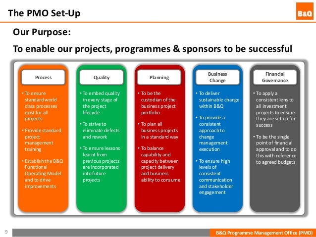 B q 39 s journey to creating and delivering sustainable change karan ba - Head of project management office ...