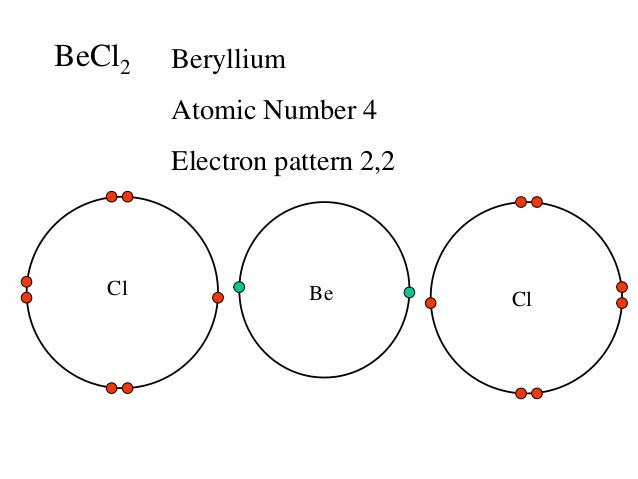 an introduction to electron pair repulsion theory Inorganic chemistry/chemical bonding/vsepr theory 1 inorganic chemistry/chemical bonding/vsepr theory valence shell electron pair repulsion (vsepr) theory (1957) is a model in chemistry, which is used for predicting the shapes of individual molecules, based upon their extent of electron-pair electrostatic repulsion, determined using.