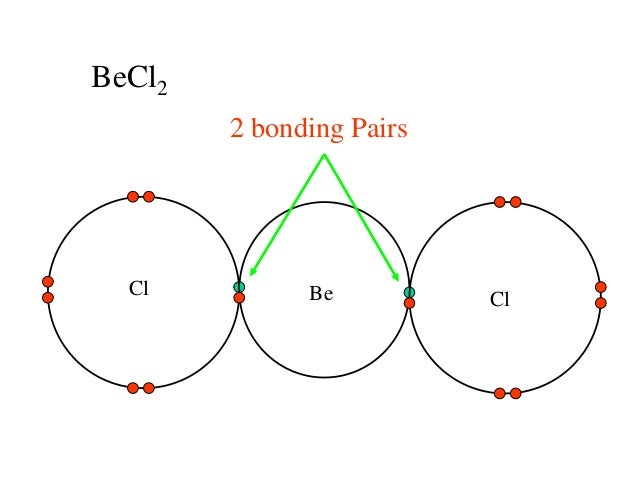 2 5 1 electron pair repulsion theory