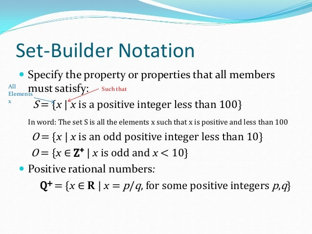 Ch. 1. 8 set builder notation example 1 youtube.