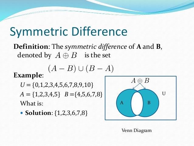 Set Difference Venn Diagram Vatozozdevelopment