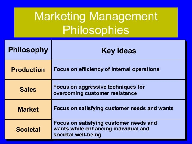 marketing management 2 Marketing management [philip kotler description  part 1: understanding marketing management defining marketing for the 21st century developing marketing strategies and plans -- part 2: capturing marketing insights collecting information and forecasting demand.