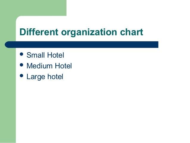 Revised planning andorganising in housekeeping 3 different organization chart altavistaventures Gallery