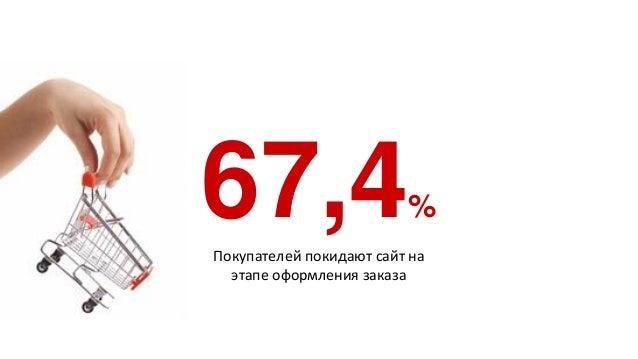 http://www.advertology.ru/article119109.htm