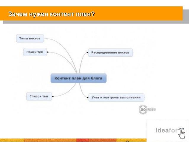 Контент-план и оформление блога Slide 3