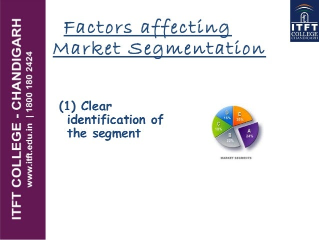 the international marketing variables that affect This section discusses international factors such as currency study guide - international economic factors important factors that affect us.