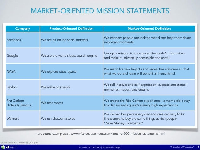 2 Principles Of Marketing Ss2014 University Of Siegen