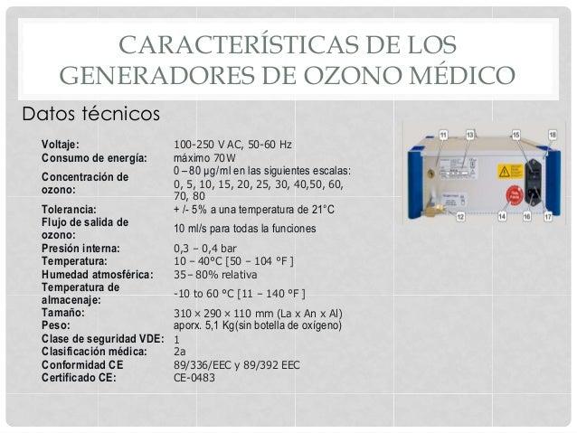 CARACTERÍSTICAS DE LOS GENERADORES DE OZONO MÉDICO Voltaje: 100-250 V AC, 50-60 Hz Consumo de energía: máximo 70W Concent...