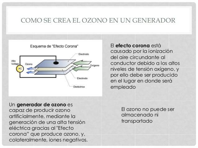 COMO SE CREA EL OZONO EN UN GENERADOR Un generador de ozono es capaz de producir ozono artificialmente, mediante la genera...
