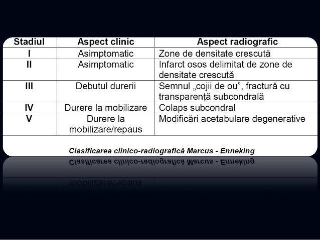 Etiologie  maladie familiale rare  Erreur innée du métabolisme  Déficience de l'hydrolase lysosomale β- glucocérébrosid...