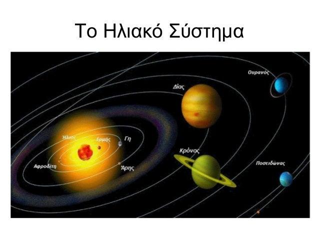 Το Ηλιακό Σύστημα