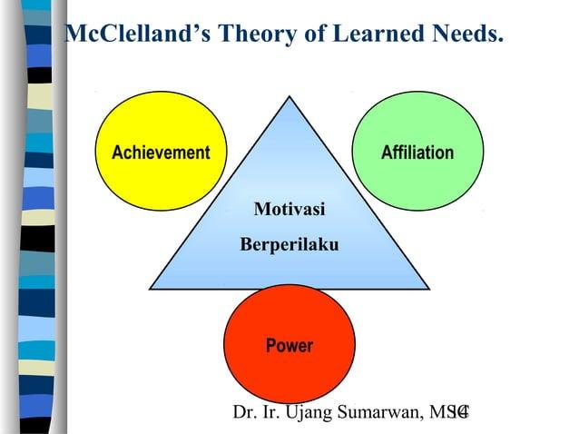 Dr. Ir. Ujang Sumarwan, MSC14 McClelland's Theory of Learned Needs. Motivasi Berperilaku Achievement Power Affiliation