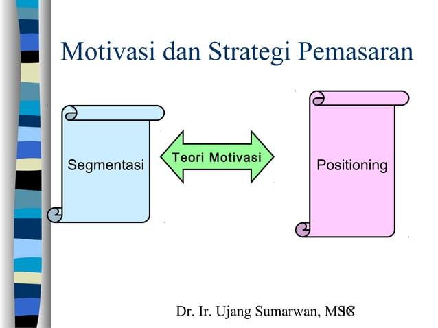 Dr. Ir. Ujang Sumarwan, MSC18 Motivasi dan Strategi Pemasaran Teori Motivasi PositioningSegmentasi