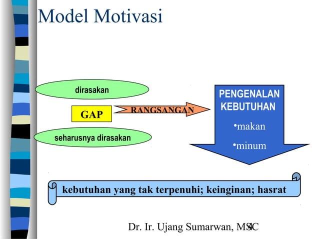 Dr. Ir. Ujang Sumarwan, MSC4 Model Motivasi dirasakan GAP seharusnya dirasakan RANGSANGAN PENGENALAN KEBUTUHAN •makan •min...