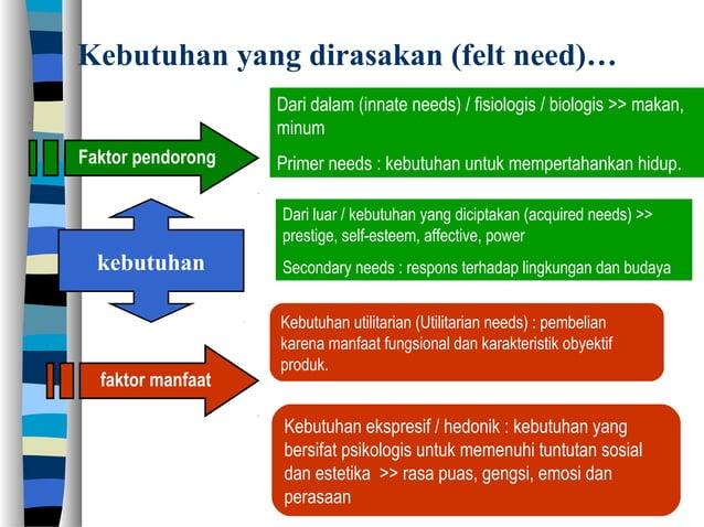 Dr. Ir. Ujang Sumarwan, MSC6 Kebutuhan yang dirasakan (felt need)… kebutuhan faktor manfaat Faktor pendorong Dari luar / k...