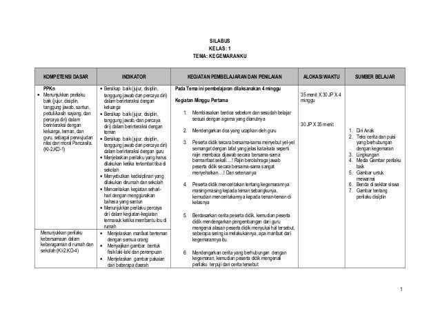 Silabus K13 Tema 5 Kelas 1 Kurikulum Belajar