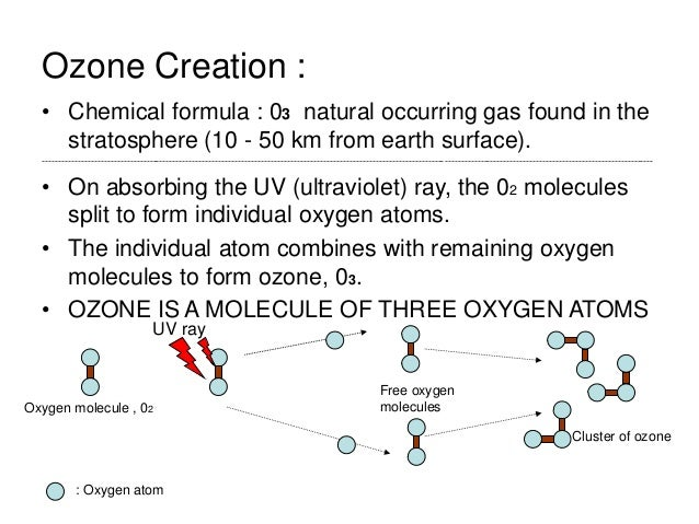 a look at the chemical composition of the ozone Structure and composition of the atmosphere  the atmosphere is also a major temporary repository of a number of chemical elements that move in a cyclic manner between the hydrosphere.