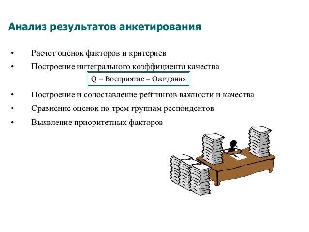 Анализ результатов анкетирования • Расчет оценок факторов и критериев • Построение интегрального коэффициента качества •...