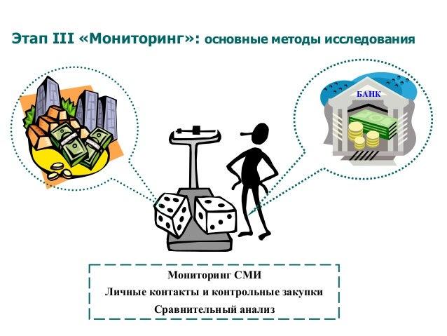 Этап III «Мониторинг»: основные методы исследования БАНК Мониторинг СМИ Личные контакты и контрольные закупки Сравнительны...