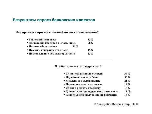 Результаты опроса банковских клиентов © Synergistics Research Corp., 2000 Что нравится при посещении банковского отделения...