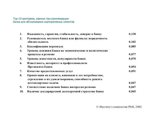 Top-10 критериев, важных при рекомендации банка для обслуживания корпоративных клиентов 1. Надежность, гарантии, стабильн...