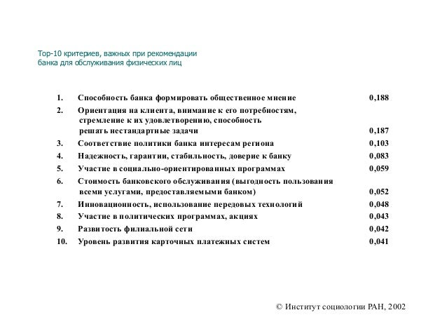 Top-10 критериев, важных при рекомендации банка для обслуживания физических лиц 1. Способность банка формировать обществе...