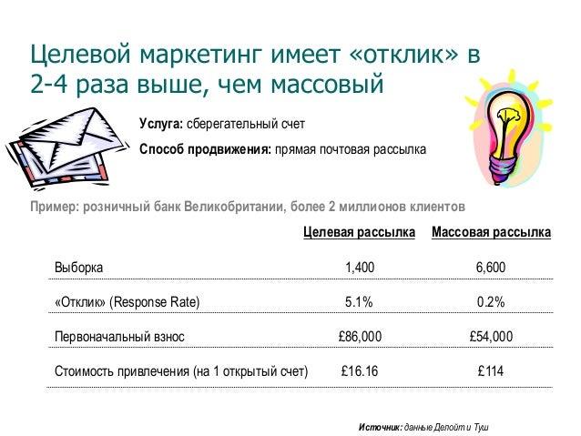 Целевой маркетинг имеет «отклик» в 2-4 раза выше, чем массовый Услуга: сберегательный счет Способ продвижения: прямая почт...