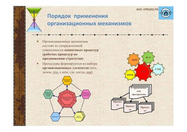 Порядокприменения организационныхмеханизмов Организационные механизмы состоят из упорядоченной совокупности пошаговых ...