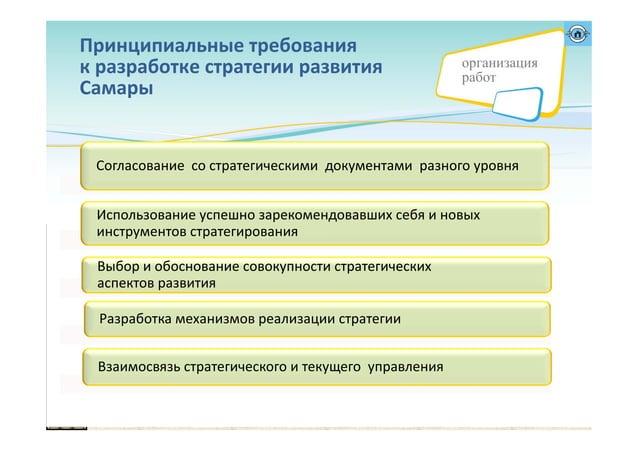Принципиальныетребования кразработкестратегииразвития Самары Согласованиесостратегическимидокументамиразного...