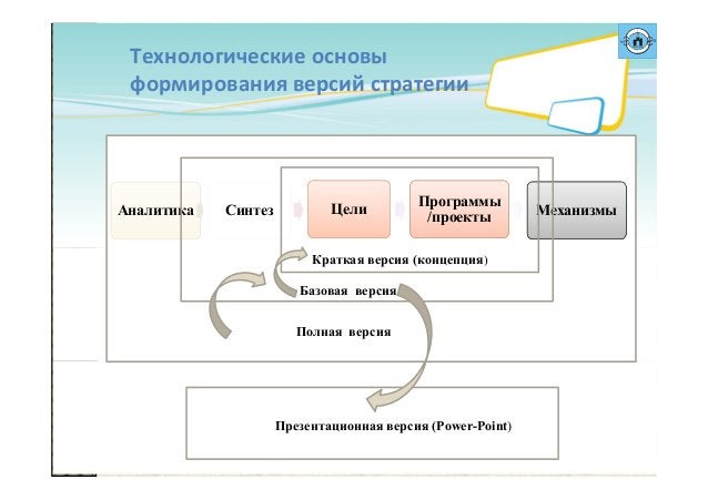 Аналитика Синтез Цели Программы /проекты Механизмы Краткая версия (концепция) Базовая версия Полная версия Презентационная...
