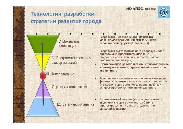Технологияразработки стратегииразвитиягорода  Разработканеобходимогокомплекса механизмовреализациистратегии (...