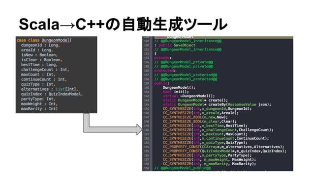 Scala→C++の自動生成ツール