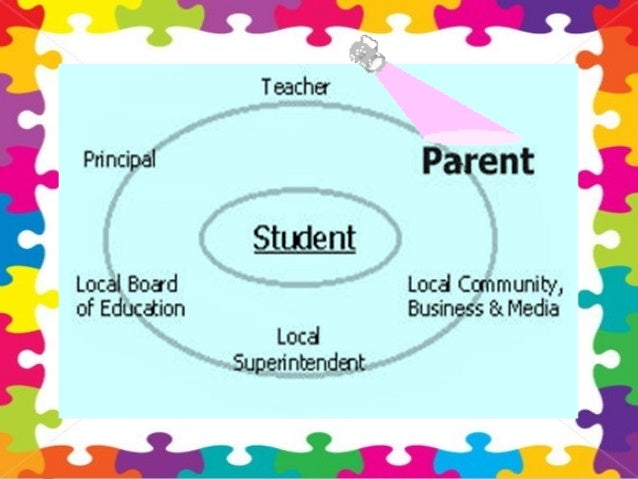 roles of parents It is important for parents to give students support and encouragement to explore  the many options available to find the best career fit for them (the student),.
