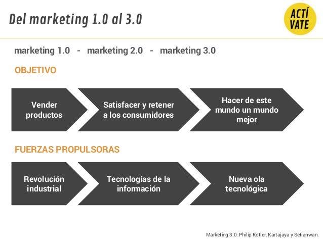 marketing 1.0 - marketing 2.0 - marketing 3.0 OBJETIVO Vender productos Satisfacer y retener a los consumidores Hacer de e...