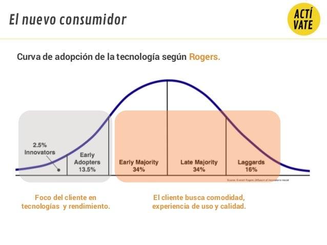 Curva de adopción de la tecnología según Rogers. Foco del cliente en tecnologías y rendimiento. El cliente busca comodidad...