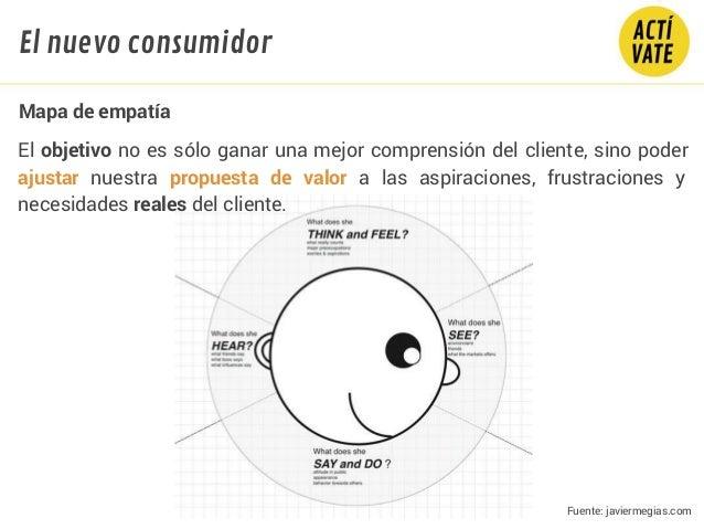 El objetivo no es sólo ganar una mejor comprensión del cliente, sino poder ajustar nuestra propuesta de valor a las aspira...