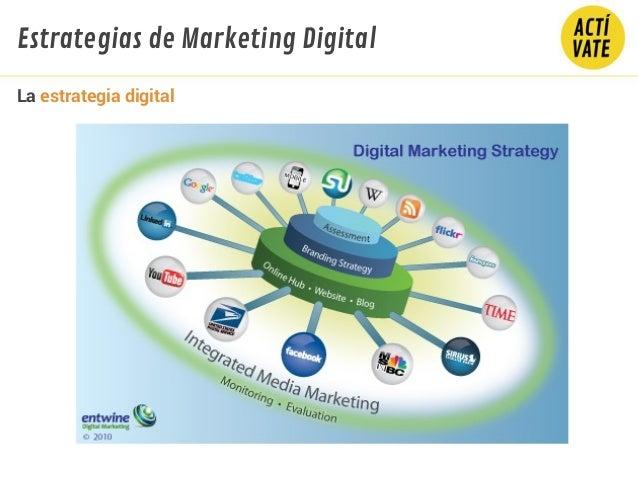 La estrategia digital Estrategias de Marketing Digital